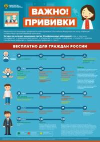 Доступны для скачивания плакаты о профилактике ГРИППА/ОРВИ