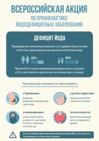Волгоградский регион присоединится к Всероссийской акции по профилактике йододефицитных заболеваний