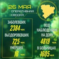 Оперативная сводка на 26 мая 2020 года