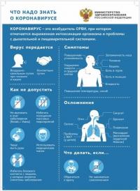 Профилактика и предотвращение распространения коронавируса