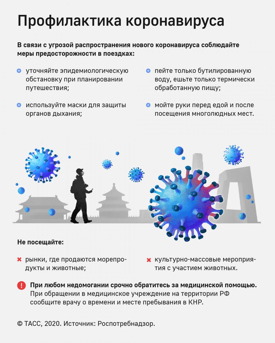 Осторожно коронавирус!